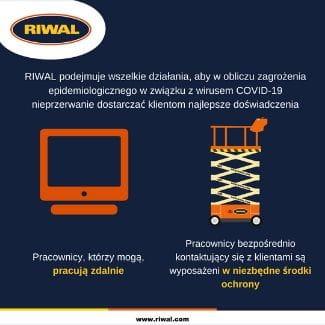 COVID-19 Działania RIWAL