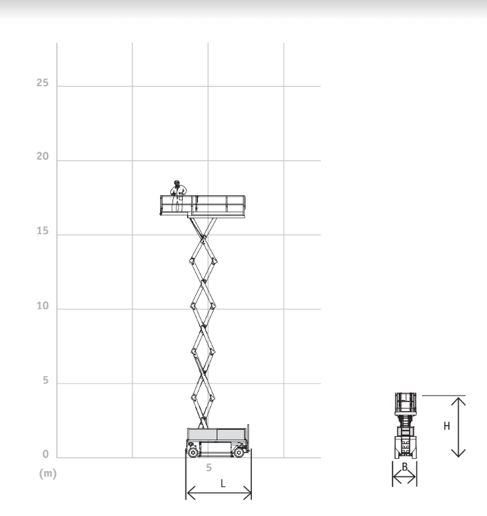 HOLLAND LIFT HL-190 E12 diagram | Scissor lift electric | Aerial work platform | Riwal
